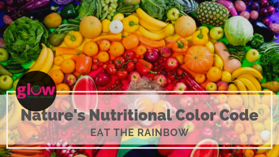 Nature's Nutritional Color Code